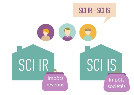 imposition-societe-civile-immobiliere