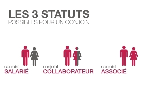 statut-conjoint
